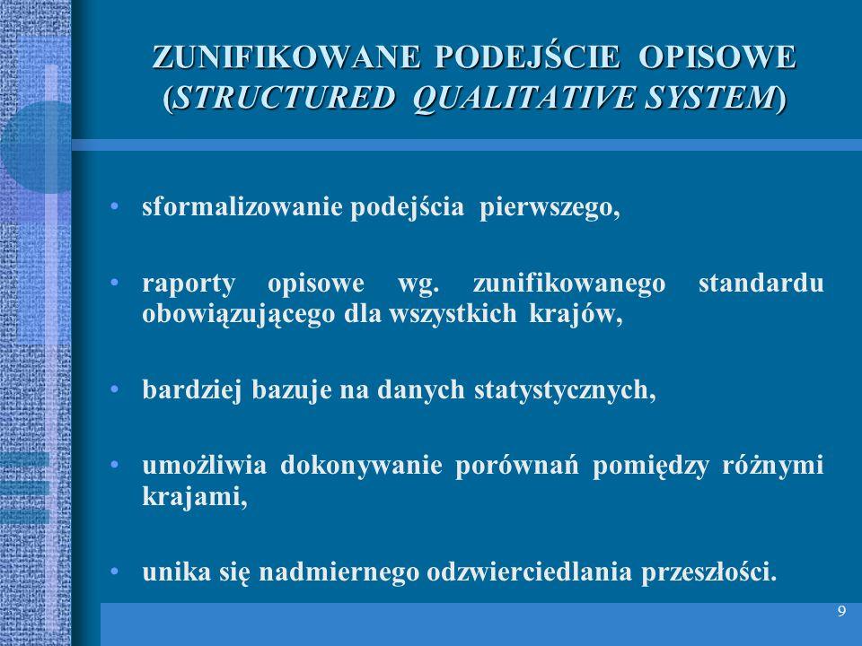 9 ZUNIFIKOWANE PODEJŚCIE OPISOWE (STRUCTURED QUALITATIVE SYSTEM) sformalizowanie podejścia pierwszego, raporty opisowe wg. zunifikowanego standardu ob