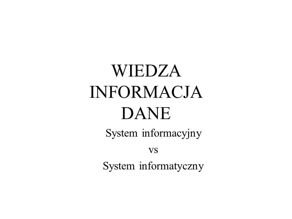 WIEDZA INFORMACJA DANE System informacyjny vs System informatyczny