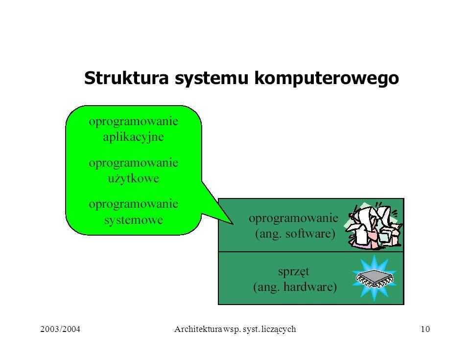 2003/2004Architektura wsp. syst. liczących10