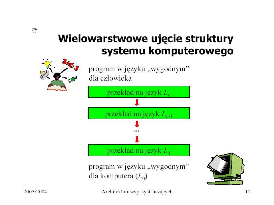 2003/2004Architektura wsp. syst. liczących12