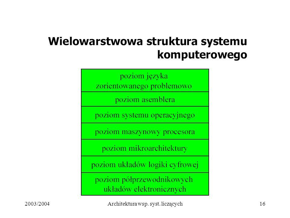 2003/2004Architektura wsp. syst. liczących16