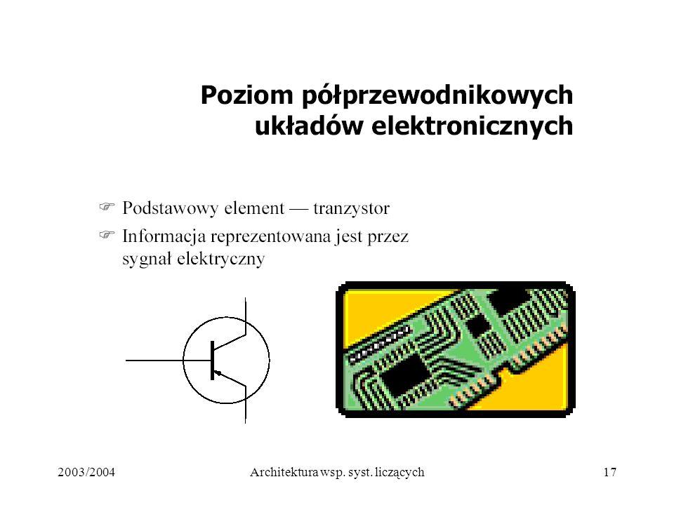 2003/2004Architektura wsp. syst. liczących17