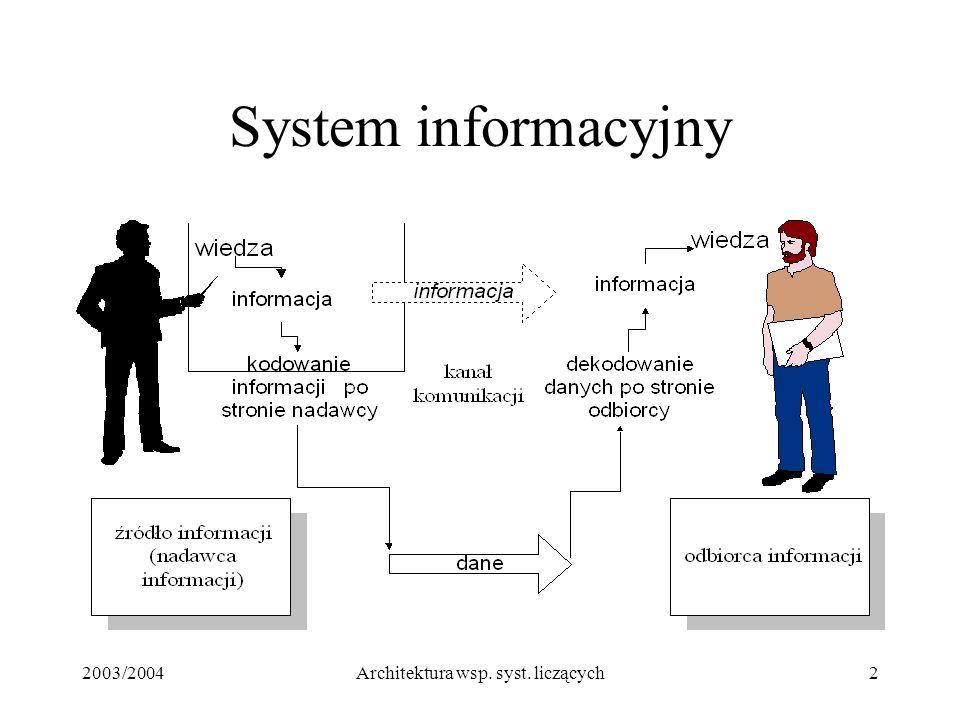 2003/2004Architektura wsp. syst. liczących2 System informacyjny