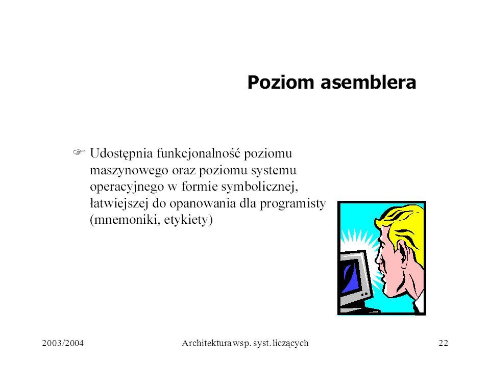 2003/2004Architektura wsp. syst. liczących22