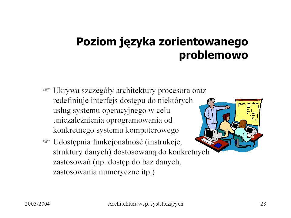 2003/2004Architektura wsp. syst. liczących23