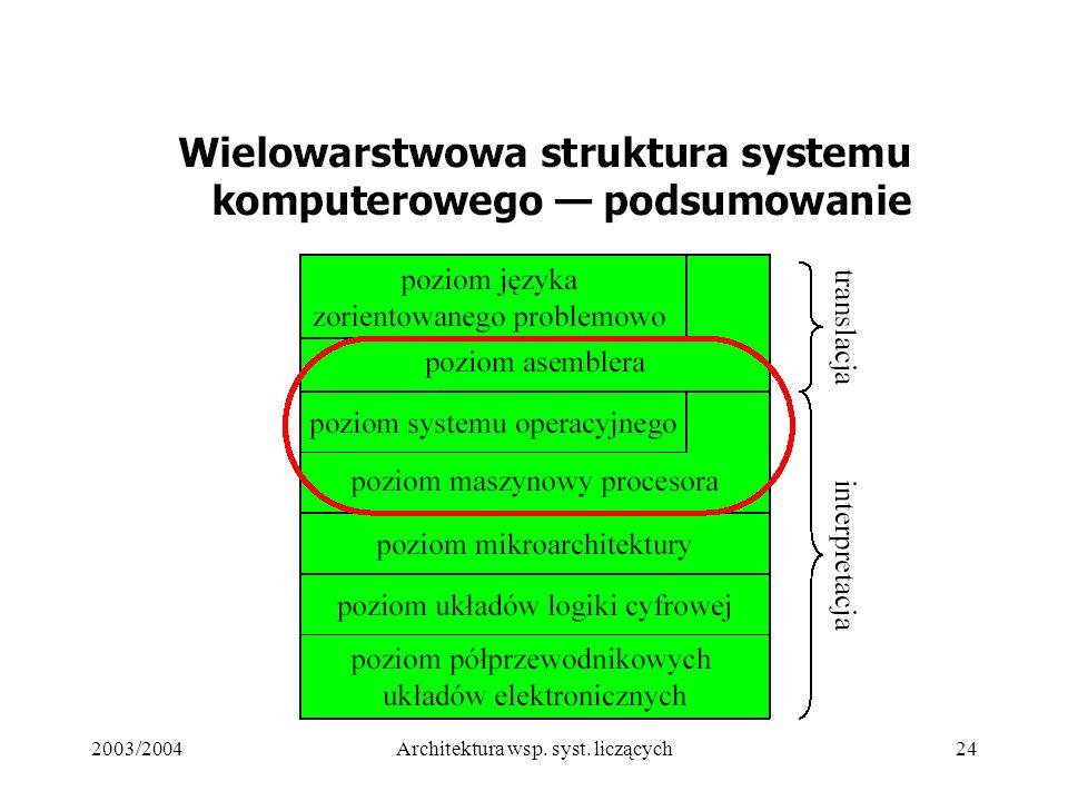 2003/2004Architektura wsp. syst. liczących24