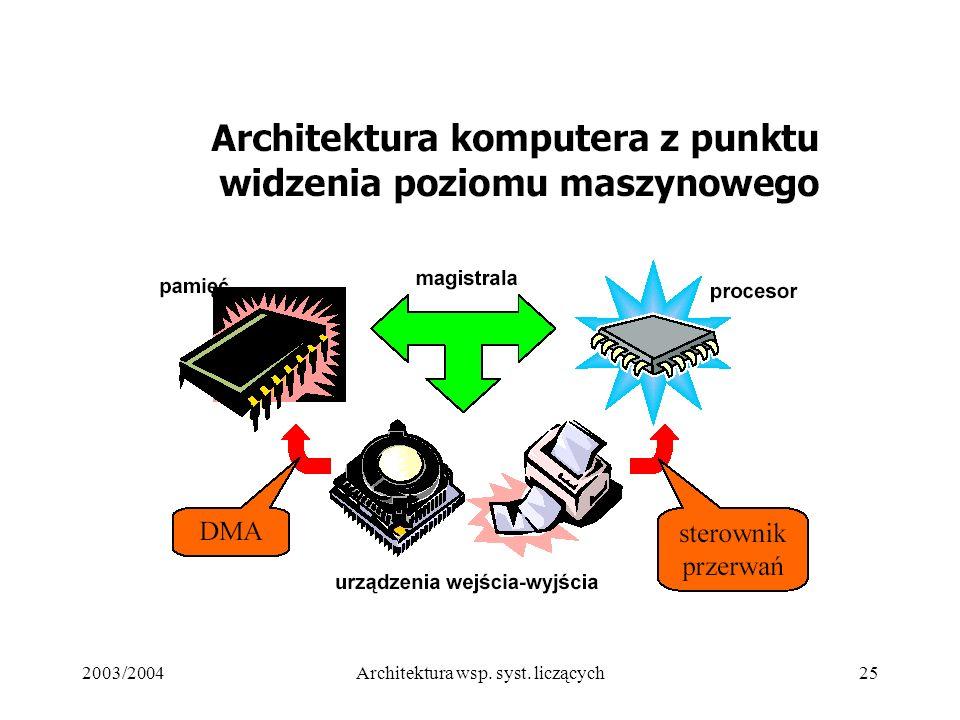 2003/2004Architektura wsp. syst. liczących25