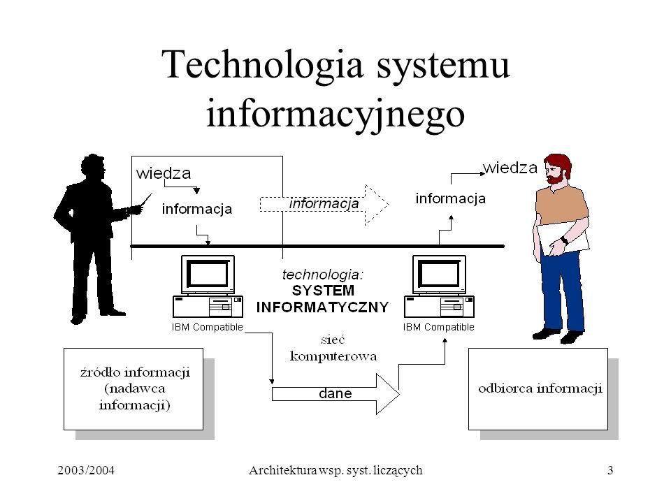2003/2004Architektura wsp. syst. liczących3 Technologia systemu informacyjnego