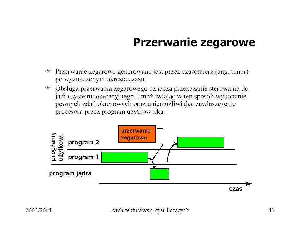 2003/2004Architektura wsp. syst. liczących40