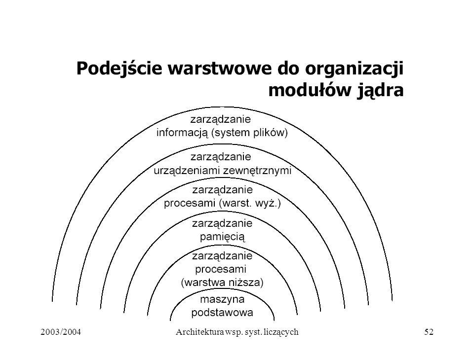 2003/2004Architektura wsp. syst. liczących52