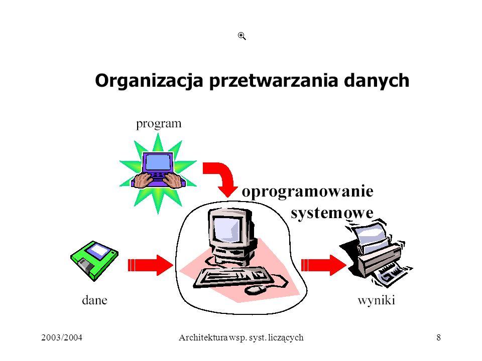 2003/2004Architektura wsp. syst. liczących8