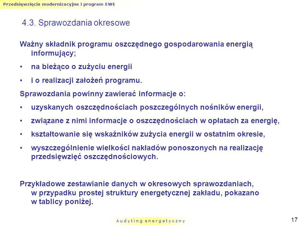 Przedsięwzięcia modernizacyjne i program EWE A u d y t i n g e n e r g e t y c z n y 17 4.3. Sprawozdania okresowe Ważny składnik programu oszczędnego
