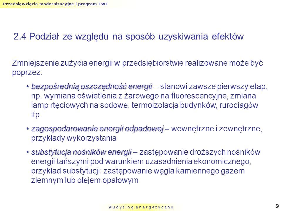 Przedsięwzięcia modernizacyjne i program EWE A u d y t i n g e n e r g e t y c z n y 20 Tablica 1.