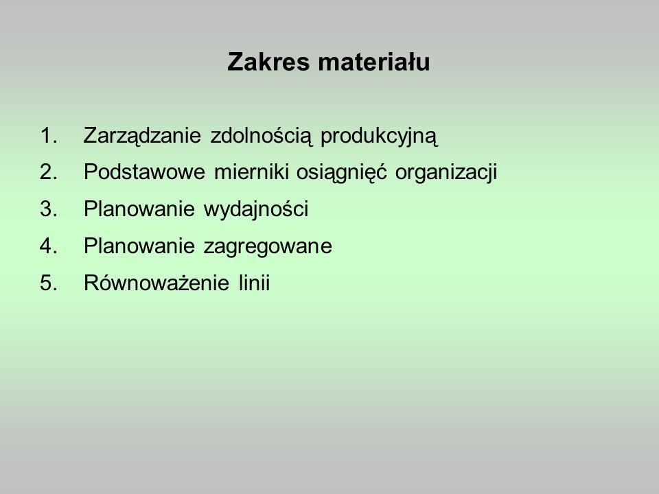 Zakres materiału 1.Zarządzanie zdolnością produkcyjną 2.Podstawowe mierniki osiągnięć organizacji 3.Planowanie wydajności 4.Planowanie zagregowane 5.R