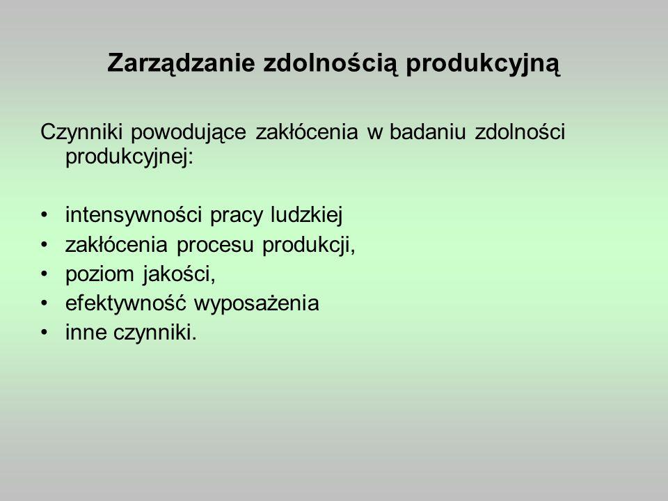 Zarządzanie zdolnością produkcyjną Czynniki powodujące zakłócenia w badaniu zdolności produkcyjnej: intensywności pracy ludzkiej zakłócenia procesu pr