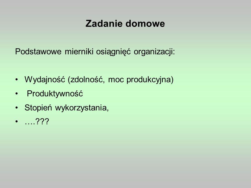 Zadanie domowe Podstawowe mierniki osiągnięć organizacji: Wydajność (zdolność, moc produkcyjna) Produktywność Stopień wykorzystania, ….???