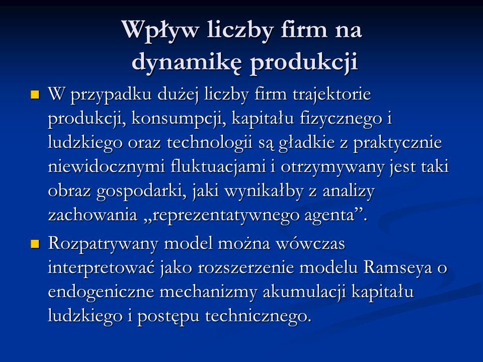 Wpływ liczby firm na dynamikę produkcji W przypadku dużej liczby firm trajektorie produkcji, konsumpcji, kapitału fizycznego i ludzkiego oraz technolo