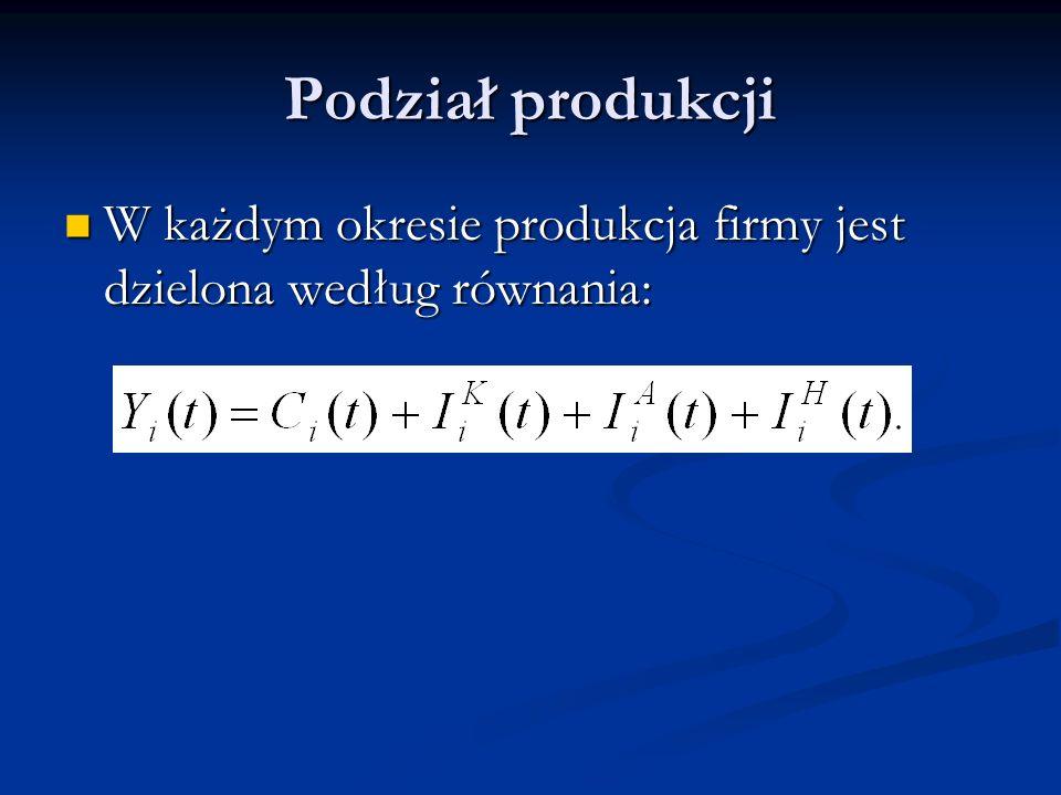Podział produkcji W każdym okresie produkcja firmy jest dzielona według równania: W każdym okresie produkcja firmy jest dzielona według równania: