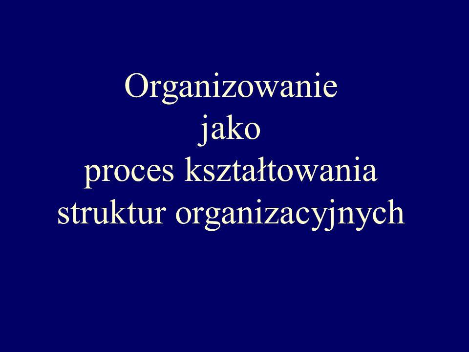 Organizowanie jako proces kształtowania struktur organizacyjnych