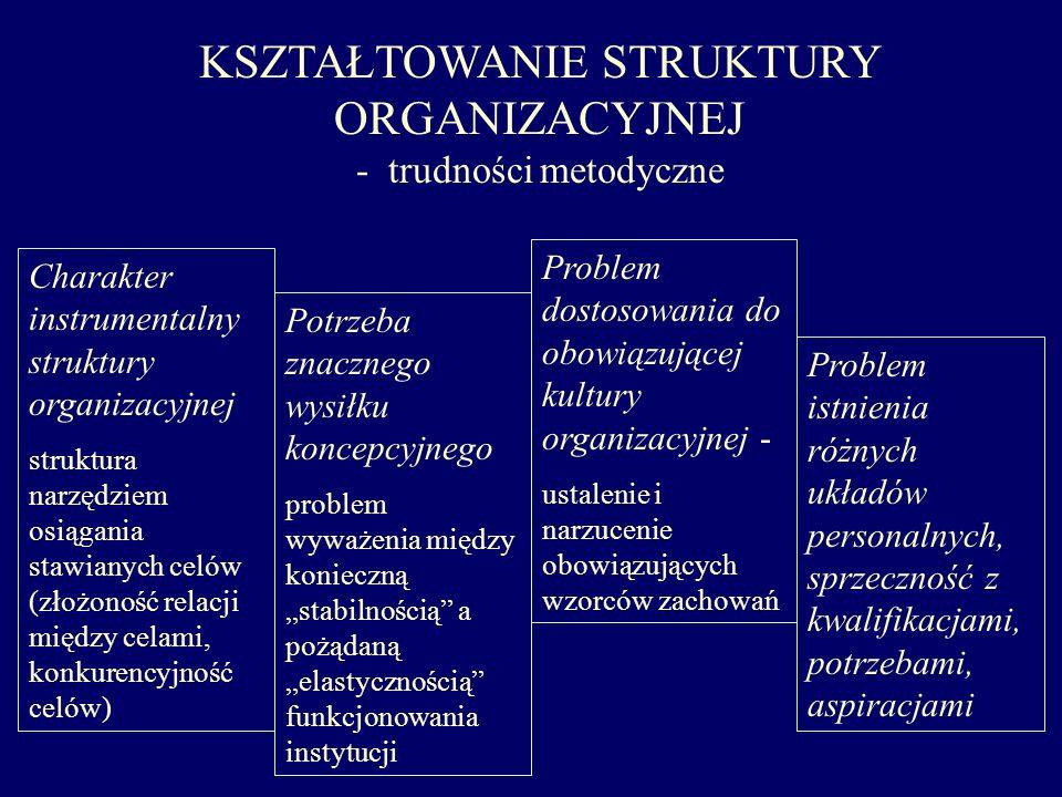 KSZTAŁTOWANIE STRUKTURY ORGANIZACYJNEJ - trudności metodyczne Charakter instrumentalny struktury organizacyjnej struktura narzędziem osiągania stawian