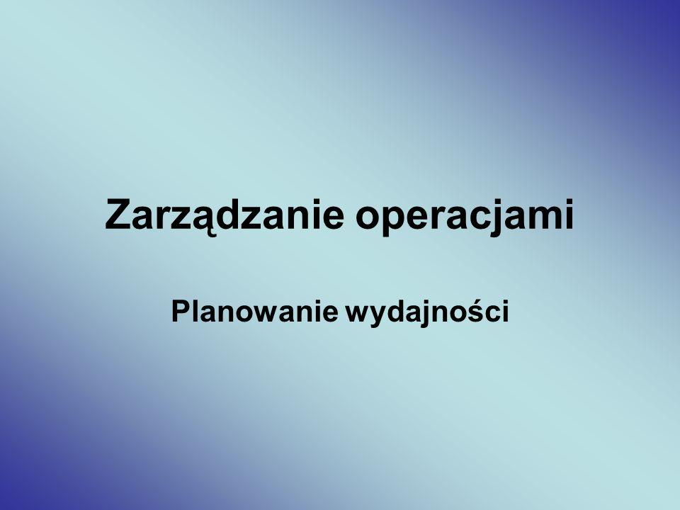 Zarządzanie operacjami Planowanie wydajności