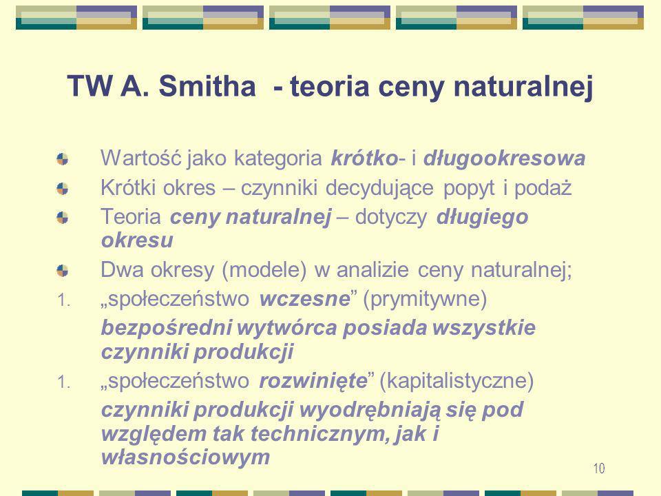 10 TW A. Smitha - teoria ceny naturalnej Wartość jako kategoria krótko- i długookresowa Krótki okres – czynniki decydujące popyt i podaż Teoria ceny n