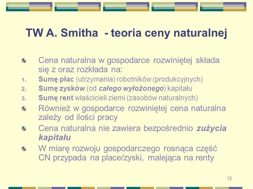 13 TW A. Smitha - teoria ceny naturalnej Cena naturalna w gospodarce rozwiniętej składa się z oraz rozkłada na: 1. Sumę płac (utrzymania) robotników (