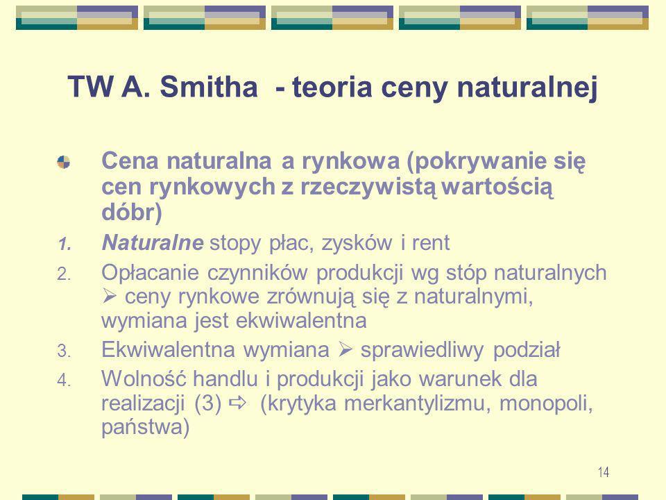 14 TW A. Smitha - teoria ceny naturalnej Cena naturalna a rynkowa (pokrywanie się cen rynkowych z rzeczywistą wartością dóbr) 1. Naturalne stopy płac,