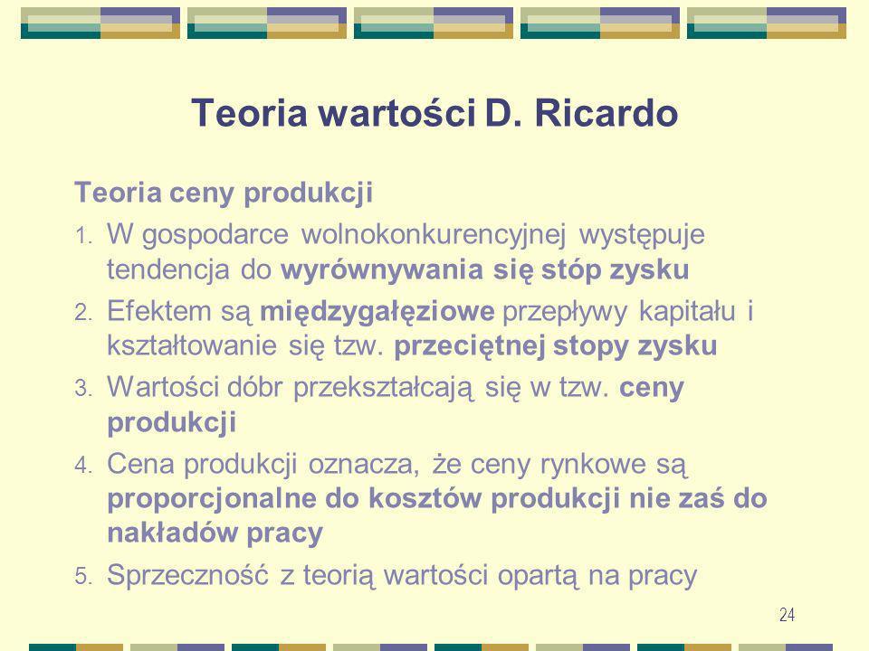 24 Teoria wartości D. Ricardo Teoria ceny produkcji 1. W gospodarce wolnokonkurencyjnej występuje tendencja do wyrównywania się stóp zysku 2. Efektem