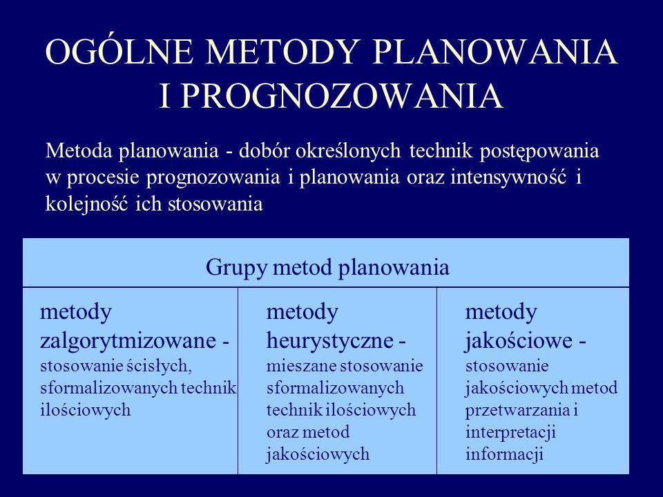 OGÓLNE METODY PLANOWANIA I PROGNOZOWANIA Metoda planowania - dobór określonych technik postępowania w procesie prognozowania i planowania oraz intensy