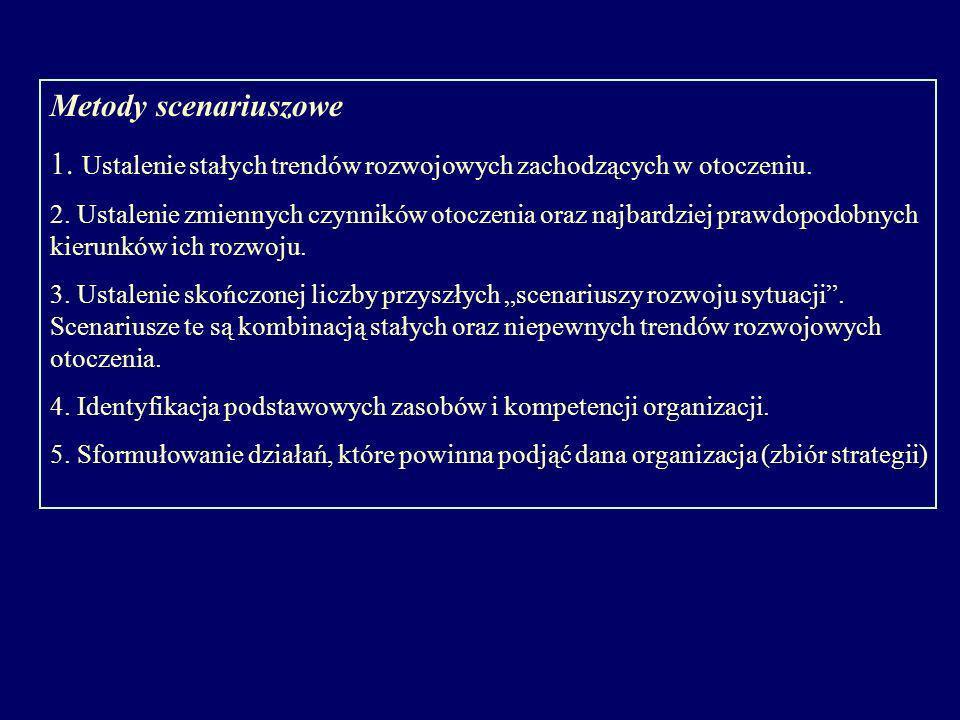 Metody scenariuszowe 1. Ustalenie stałych trendów rozwojowych zachodzących w otoczeniu. 2. Ustalenie zmiennych czynników otoczenia oraz najbardziej pr