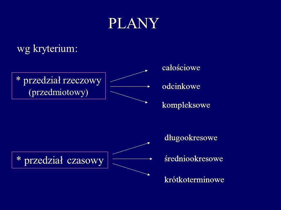 wg kryterium: * przedział czasowy PLANY * przedział rzeczowy (przedmiotowy) kompleksowe całościowe odcinkowe krótkoterminowe długookresowe średniookre