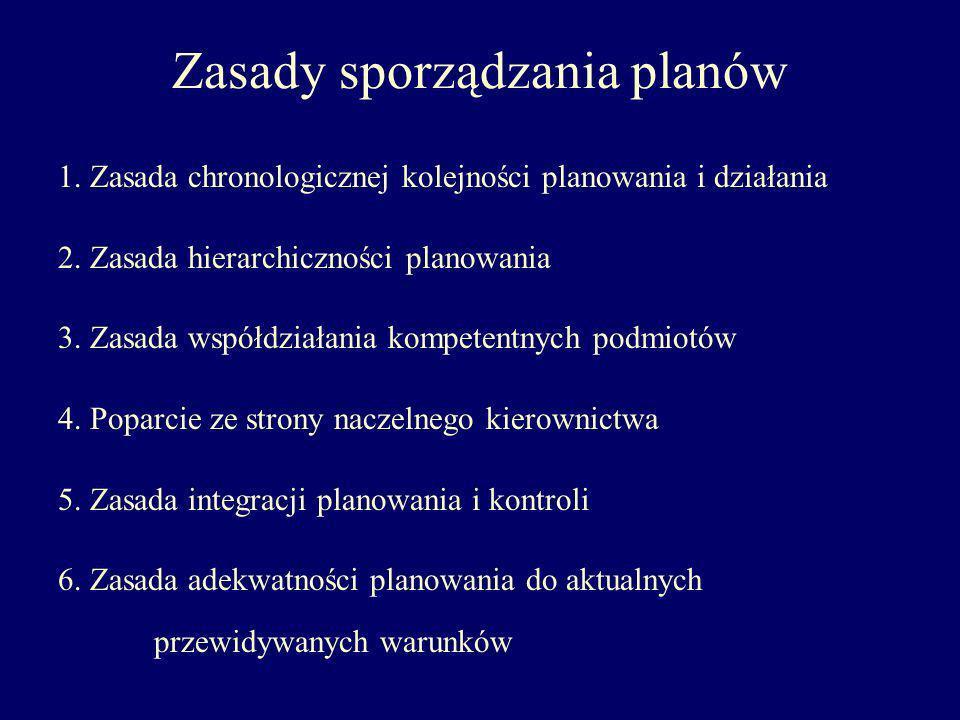 Zasady sporządzania planów 1. Zasada chronologicznej kolejności planowania i działania 2. Zasada hierarchiczności planowania 3. Zasada współdziałania