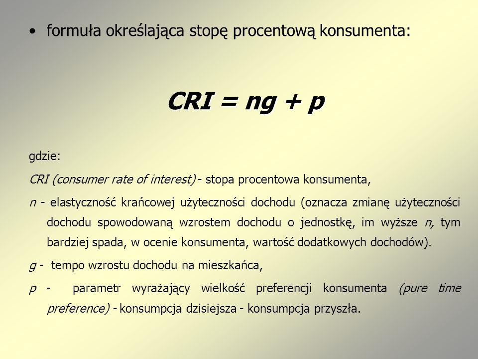 formuła określająca stopę procentową konsumenta: CRI = ng + p gdzie: CRI (consumer rate of interest) - stopa procentowa konsumenta, n - elastyczność krańcowej użyteczności dochodu (oznacza zmianę użyteczności dochodu spowodowaną wzrostem dochodu o jednostkę, im wyższe n, tym bardziej spada, w ocenie konsumenta, wartość dodatkowych dochodów).