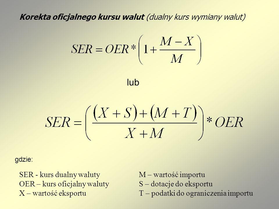 Korekta oficjalnego kursu walut (dualny kurs wymiany walut) lub gdzie: SER - kurs dualny waluty OER – kurs oficjalny waluty X – wartość eksportu M – wartość importu S – dotacje do eksportu T – podatki do ograniczenia importu