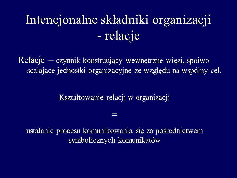 Intencjonalne składniki organizacji - relacje Relacje – czynnik konstruujący wewnętrzne więzi, spoiwo scalające jednostki organizacyjne ze względu na