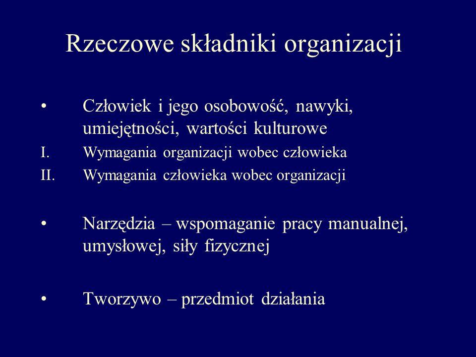 Rzeczowe składniki organizacji Człowiek i jego osobowość, nawyki, umiejętności, wartości kulturowe I.Wymagania organizacji wobec człowieka II.Wymagani