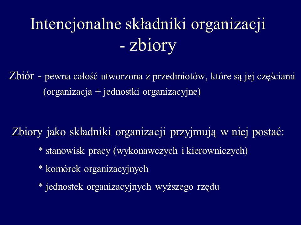 Intencjonalne składniki organizacji - zbiory Zbiór - pewna całość utworzona z przedmiotów, które są jej częściami (organizacja + jednostki organizacyj