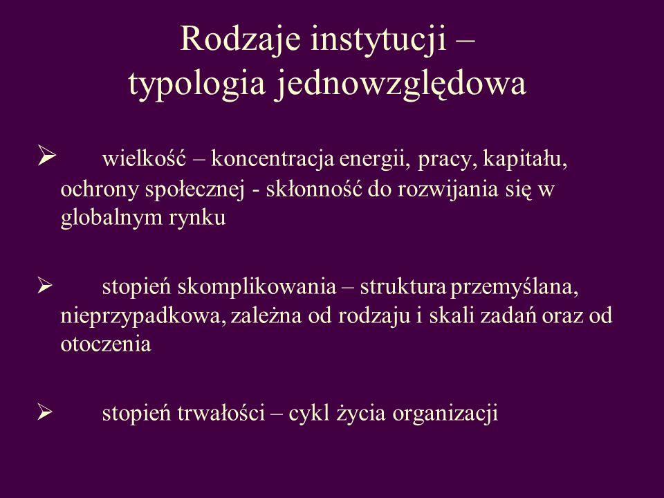 Rodzaje instytucji – typologia jednowzględowa wielkość – koncentracja energii, pracy, kapitału, ochrony społecznej - skłonność do rozwijania się w glo