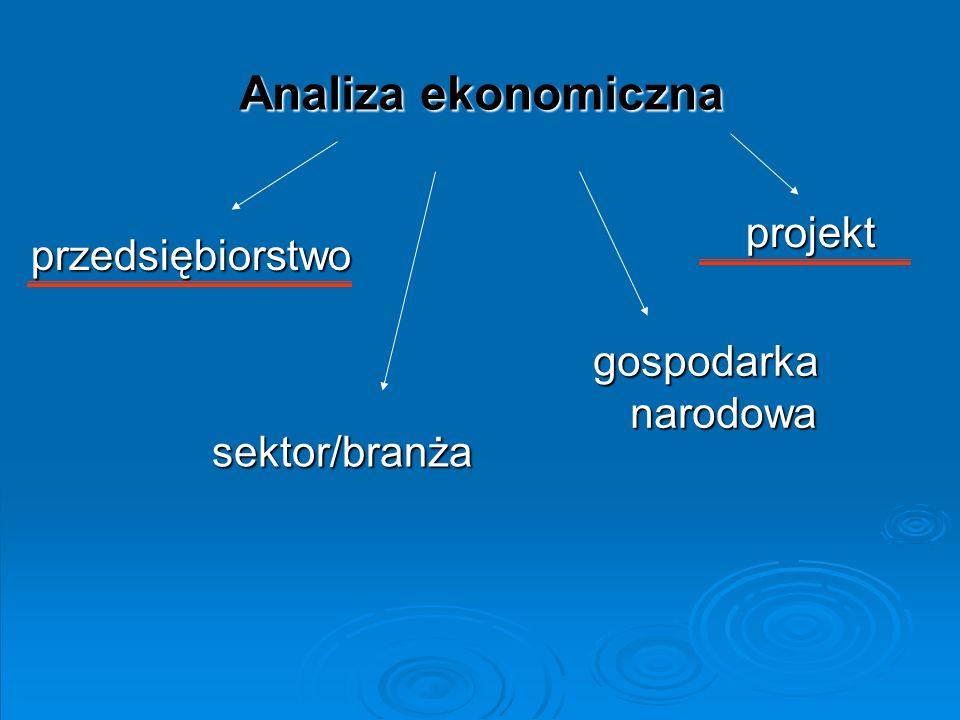 Analiza ekonomiczna Analiza techniczno- organizacyjna -Poziom nowoczesności, postęp techniczny -Wyposażenie w aktywa trwałe -Procesy zaopatrzenia w materiały, magazynowanie, - analiza kształtowania zapasów towarowych -Zasoby ludzkie Analiza finansowa -Stan finansowy i majątkowy, -Wyniki finansowe, -Zachodzące procesy finansowe Analiza ekonomiczno- finansowa przedsiębiorstwa