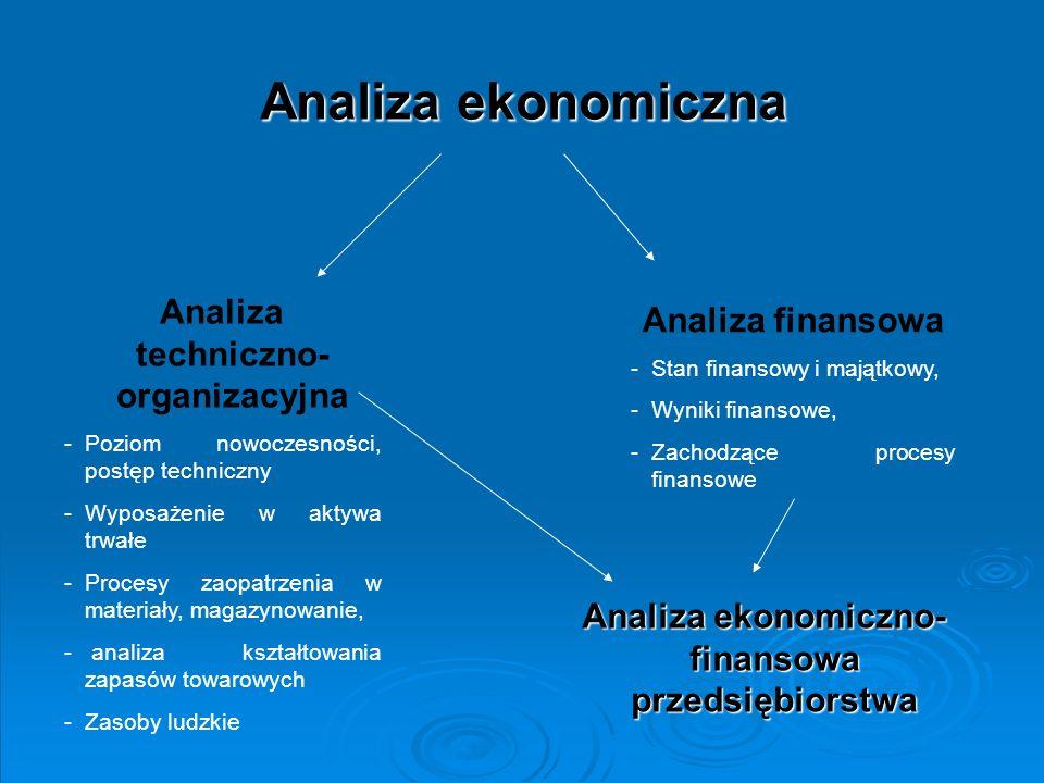 Diagnoza a analiza ekonomiczna