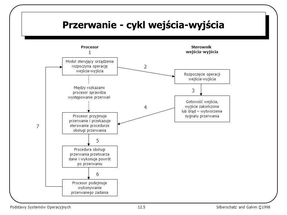 Przerwanie - cykl wejścia-wyjścia Podstawy Systemów Operacyjnych12.5Silberschatz and Galvin ©1998 ProcesorSterownik wejścia-wyjścia 1 Moduł sterujący