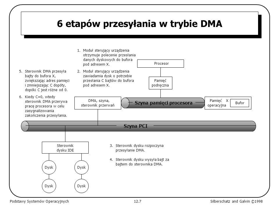 6 etapów przesyłania w trybie DMA Podstawy Systemów Operacyjnych12.7Silberschatz and Galvin ©1998 Szyna PCI Szyna pamięci procesora Pamięć operacyjna