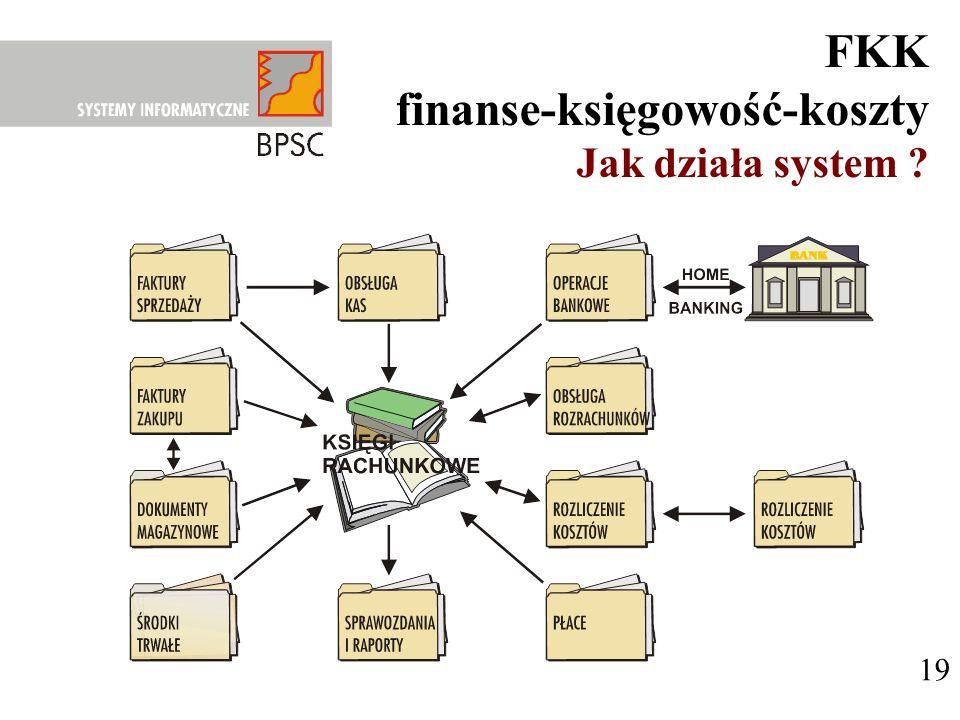 19 FKK finanse-księgowość-koszty Jak działa system ?