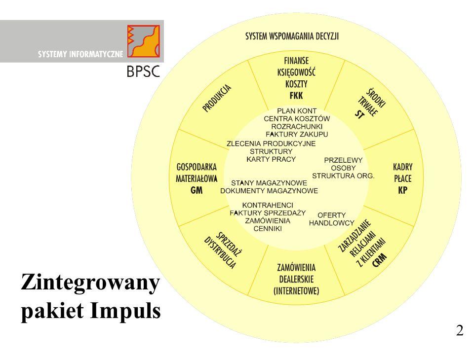23 MRP - zarządzanie produkcją cechy systemu Kompletna dokumentacja konstrukcyjno- technologiczna Automatyzacja wydań materiałów na zlecenie Bilansowanie przewidywanych przychodów i rozchodów ( raport MRP ) Harmonogram zleceń produkcyjnych Raportowanie produkcji w toku