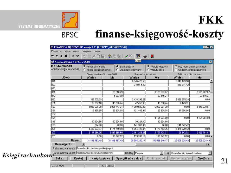 21 Księgi rachunkowe FKK finanse-księgowość-koszty