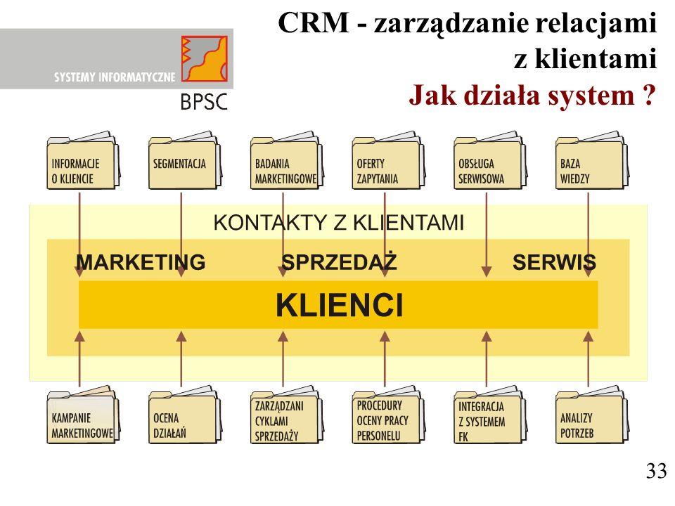 33 CRM - zarządzanie relacjami z klientami Jak działa system ?