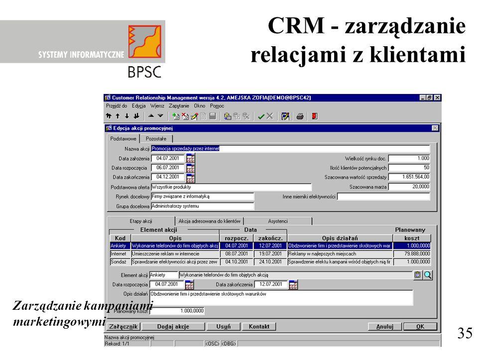35 Zarządzanie kampaniami marketingowymi CRM - zarządzanie relacjami z klientami