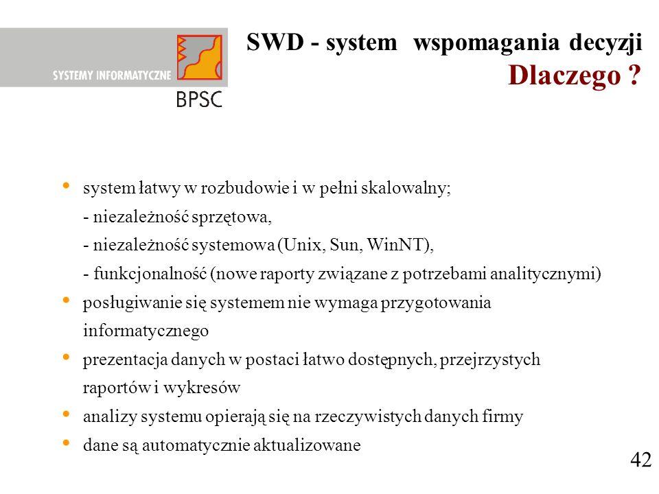 SWD - system wspomagania decyzji Dlaczego ? 42 system łatwy w rozbudowie i w pełni skalowalny; - niezależność sprzętowa, - niezależność systemowa (Uni