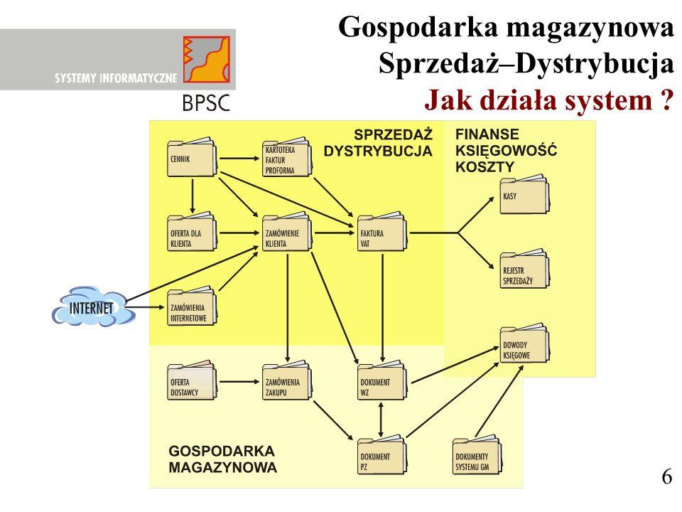 6 Gospodarka magazynowa Sprzedaż–Dystrybucja Jak działa system ?